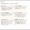 奈良中央信用金庫のキャッシング融資「金利や評判」に関する情報を徹底調査